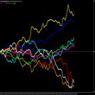 Currency Meter Set Lookback Period