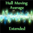 Extended Hull Moving Average