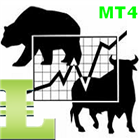 Fibonacci Support Resistance with any Values MT4