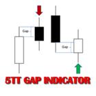 FiveTT Gap Indicator