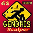 Gendhis EURUSD