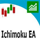 Ichimoku EA