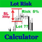 Lot Risk Calculator