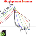 MA Alignment Scanner