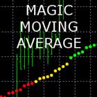 Magic MovingAverage