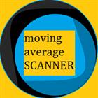 Moving Average Scanner