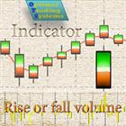 Rise or fall volume