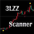Semafor 3LZZ Scanner Dashboard