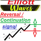 Simple Elliot Continuation or Reversal