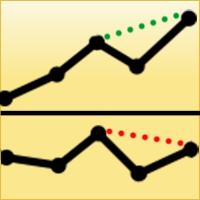 Divergence Checker