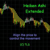 Extended Heiken Ashi