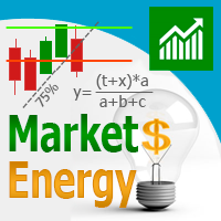 Market Energy