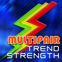 Multi Pair Trend Strength Correlation