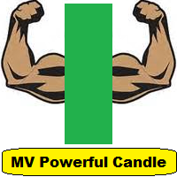 MV Powerful Candle