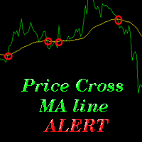 Price Cross MA ALERT