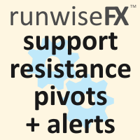 RunwiseFX Support Resistance Pivot with Alert