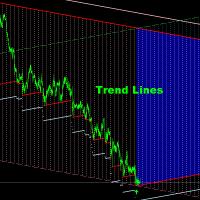 Trend Lines DEMO