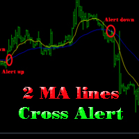 TWO MA CROSS ALERT
