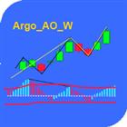 Argo AO W