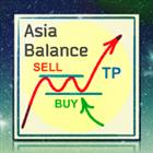 Asia Balance