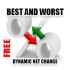 Best And Worst FREE