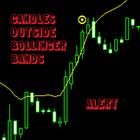 Candles outside Bollinger Bands