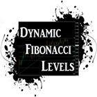 Dynamic Fibonacci Levels