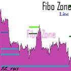 Fibo Zone Lite