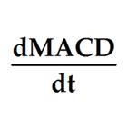 First Derivative of MACD