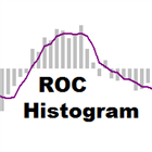 FT ROC Histogram MT4