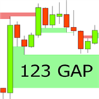 Hidden 123 Gap Indicator
