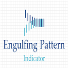 HP Engulfing Pattern Indicator
