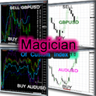 Magician Of Custom Index separate window