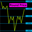 MV Round Price