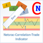 Netsrac Correlation Trade Indicator Free
