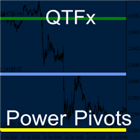 QTFx Power Pivots