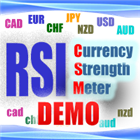RSI Currency Strength Meter DEMO