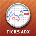 Ticks ADX 4