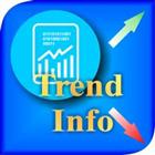 TrendInfo
