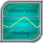 Volume Levels Trading