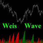 Weis Wave MT4