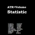 ATR and Volume Statistic