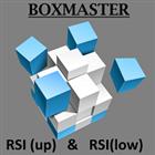 Boxmaster RSIx2 MT4