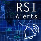 Easy RSI Alerts