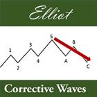 Elliot Corrective Waves