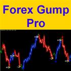 Forex Gump Pro