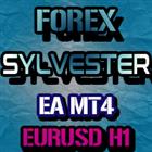 Forex Sylvester EURUSD