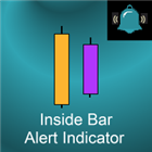 Inside Bar Alerts
