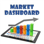 Market Dashboard