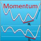 Momentum Divergence Expert Advisor